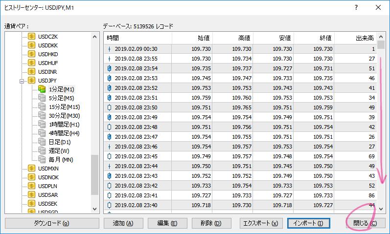 ヒストリーデータインポート完了
