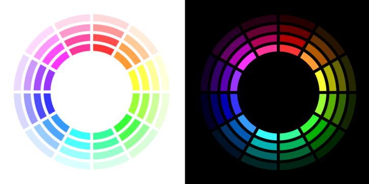 白背景と黒背景の色相関図