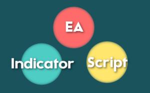 EA Indicator Script