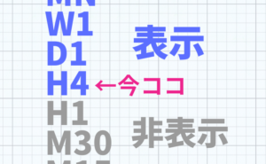 LineHideのイメージ