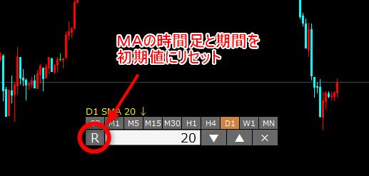 MAのリセット機能